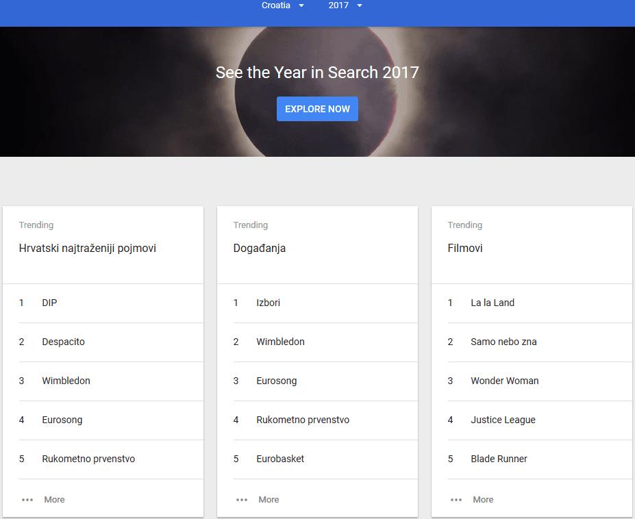 google trendovi