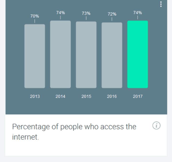 Screenshot_2018-08-12 Consumer Barometer from Google