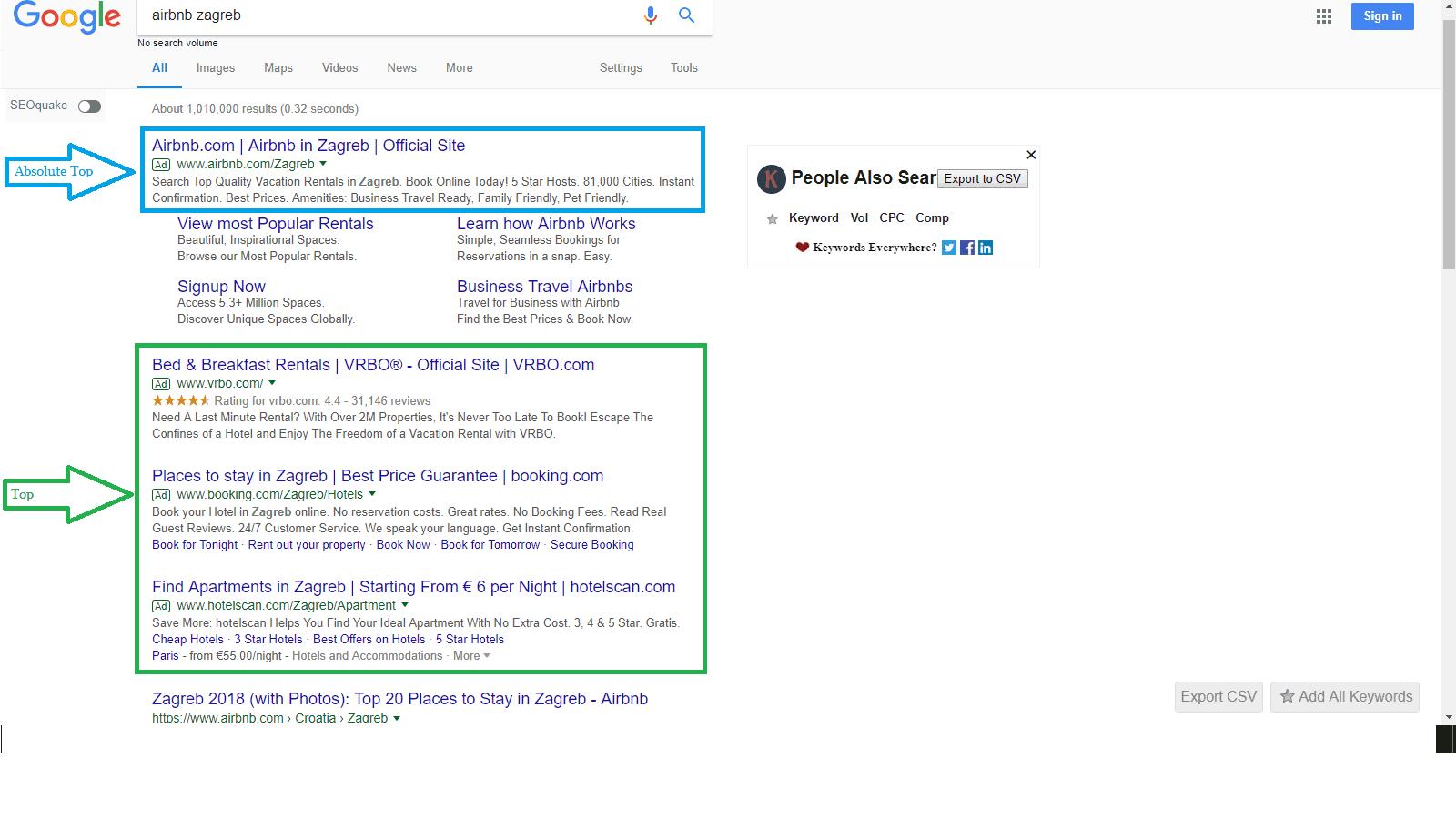 Google pretraživačka mreža | 4 noviteta kojima mjerimo položaj oglasa